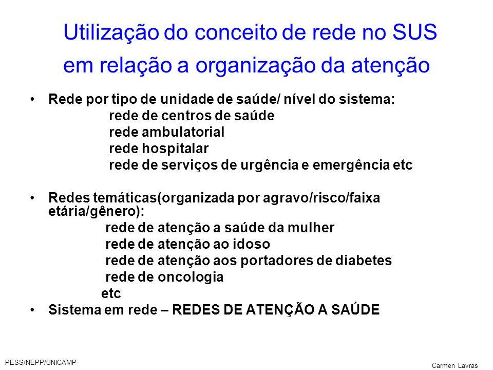 PESS/NEPP/UNICAMP Carmen Lavras Utilização do conceito de rede no SUS em relação a organização da atenção Rede por tipo de unidade de saúde/ nível do