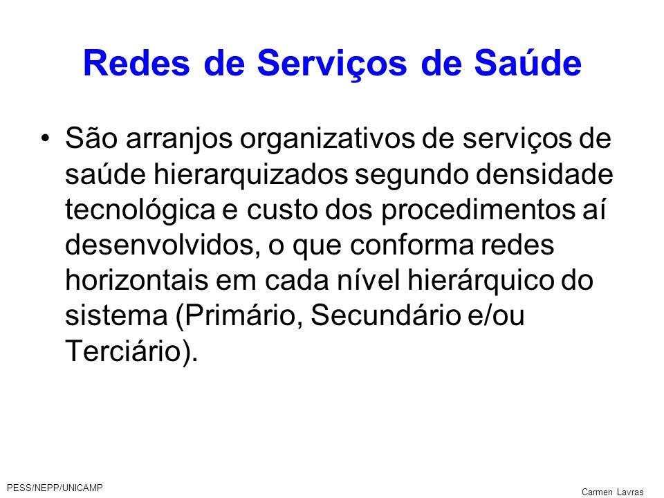 PESS/NEPP/UNICAMP Carmen Lavras Redes de Serviços de Saúde São arranjos organizativos de serviços de saúde hierarquizados segundo densidade tecnológic
