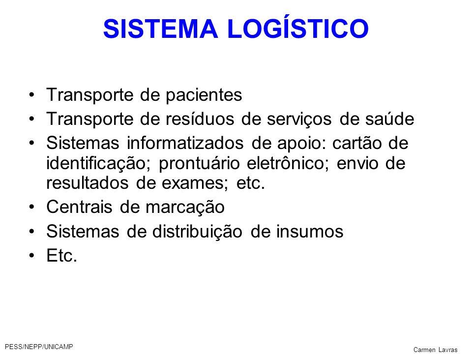 PESS/NEPP/UNICAMP Carmen Lavras SISTEMA LOGÍSTICO Transporte de pacientes Transporte de resíduos de serviços de saúde Sistemas informatizados de apoio
