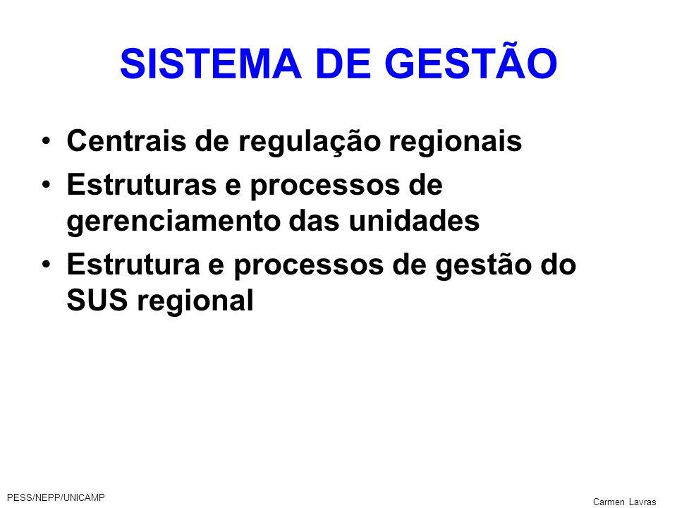 PESS/NEPP/UNICAMP Carmen Lavras SISTEMA DE GESTÃO Centrais de regulação regionais Estruturas e processos de gerenciamento das unidades Estrutura e pro