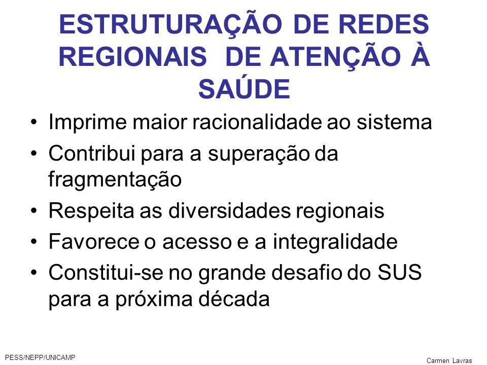 PESS/NEPP/UNICAMP Carmen Lavras ESTRUTURAÇÃO DE REDES REGIONAIS DE ATENÇÃO À SAÚDE Imprime maior racionalidade ao sistema Contribui para a superação d