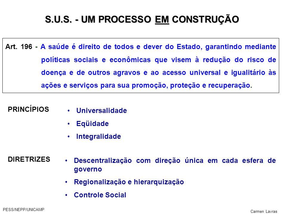 PESS/NEPP/UNICAMP Carmen Lavras S.U.S. - UM PROCESSO EM CONSTRUÇÃO Art. 196 - A saúde é direito de todos e dever do Estado, garantindo mediante políti