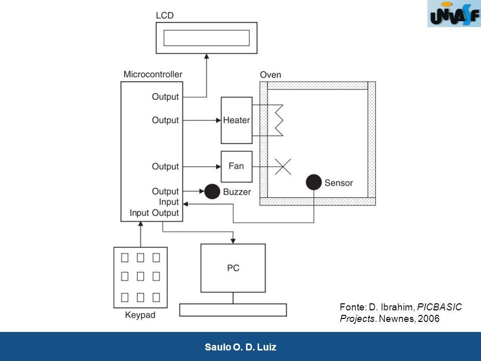 11 Saulo O. D. Luiz Exemplo de aplicação Fonte: D. Ibrahim, PICBASIC Projects. Newnes, 2006