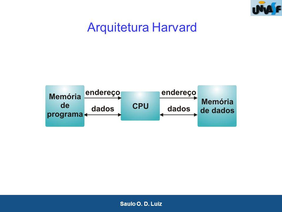 16 Saulo O. D. Luiz Arquitetura Harvard