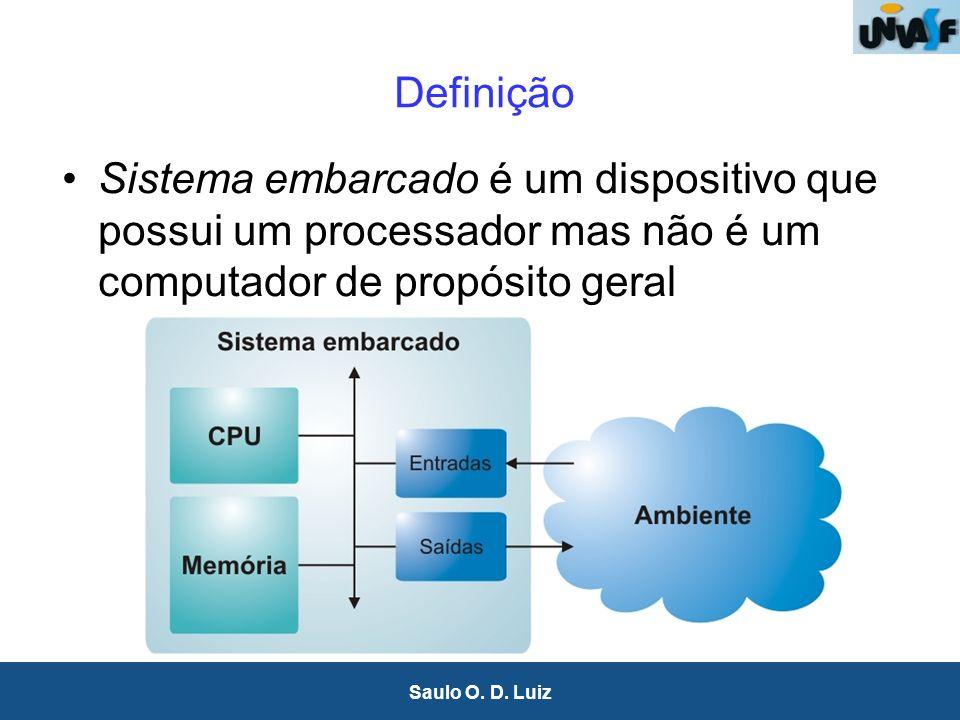 3 Saulo O. D. Luiz Definição Sistema embarcado é um dispositivo que possui um processador mas não é um computador de propósito geral
