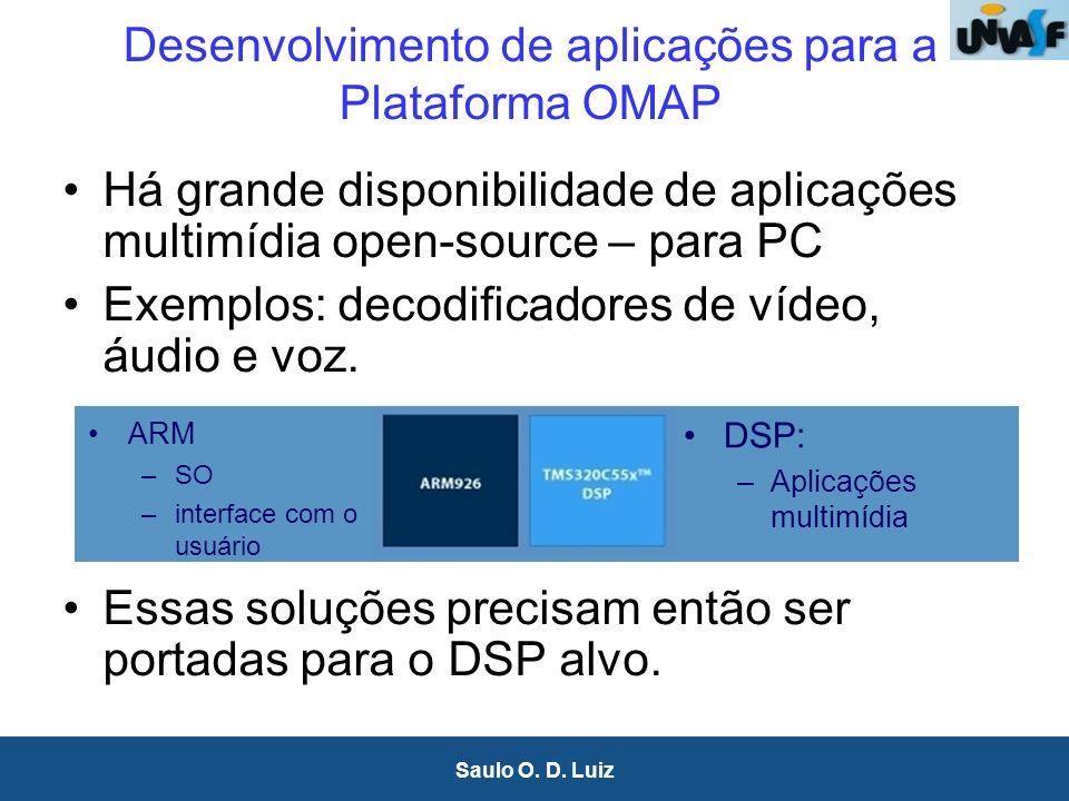 35 Saulo O. D. Luiz Desenvolvimento de aplicações para a Plataforma OMAP Há grande disponibilidade de aplicações multimídia open-source – para PC Exem