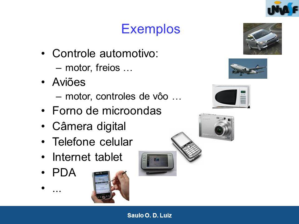 4 Saulo O. D. Luiz Exemplos Controle automotivo: –motor, freios … Aviões –motor, controles de vôo … Forno de microondas Câmera digital Telefone celula