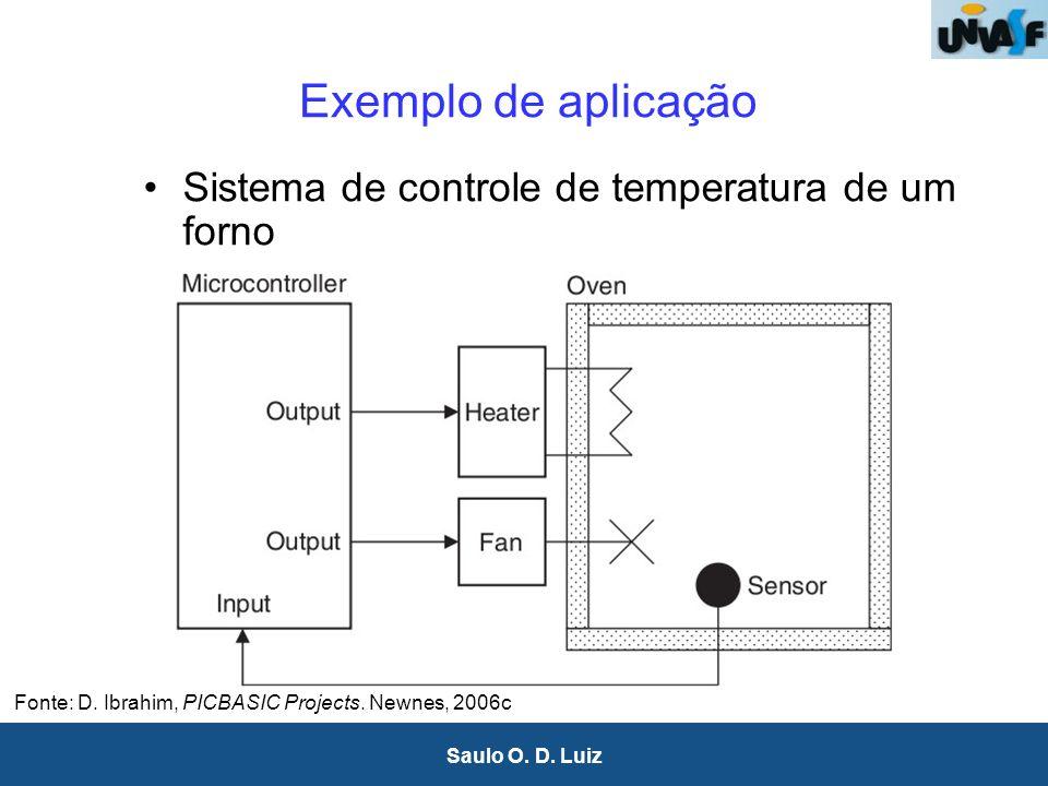 9 Saulo O. D. Luiz Exemplo de aplicação Sistema de controle de temperatura de um forno Fonte: D. Ibrahim, PICBASIC Projects. Newnes, 2006c