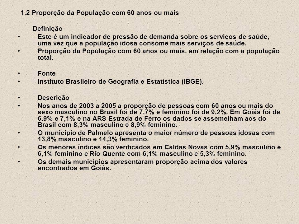 1.2 Proporção da População com 60 anos ou mais Definição Este é um indicador de pressão de demanda sobre os serviços de saúde, uma vez que a população