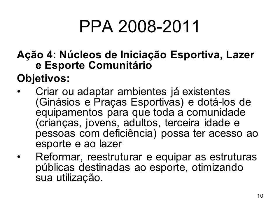 10 PPA 2008-2011 Ação 4: Núcleos de Iniciação Esportiva, Lazer e Esporte Comunitário Objetivos: Criar ou adaptar ambientes já existentes (Ginásios e P