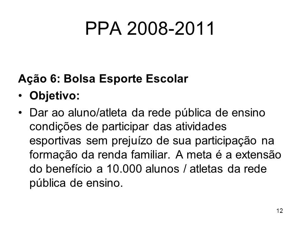 12 PPA 2008-2011 Ação 6: Bolsa Esporte Escolar Objetivo: Dar ao aluno/atleta da rede pública de ensino condições de participar das atividades esportiv