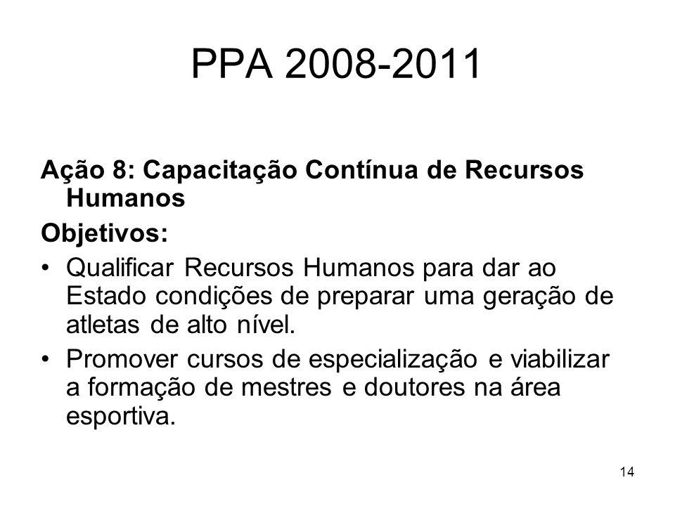 14 PPA 2008-2011 Ação 8: Capacitação Contínua de Recursos Humanos Objetivos: Qualificar Recursos Humanos para dar ao Estado condições de preparar uma