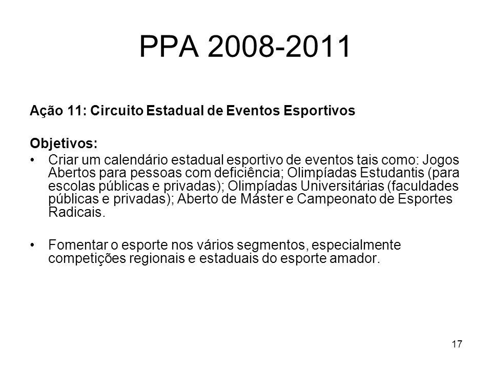 17 PPA 2008-2011 Ação 11: Circuito Estadual de Eventos Esportivos Objetivos: Criar um calendário estadual esportivo de eventos tais como: Jogos Aberto