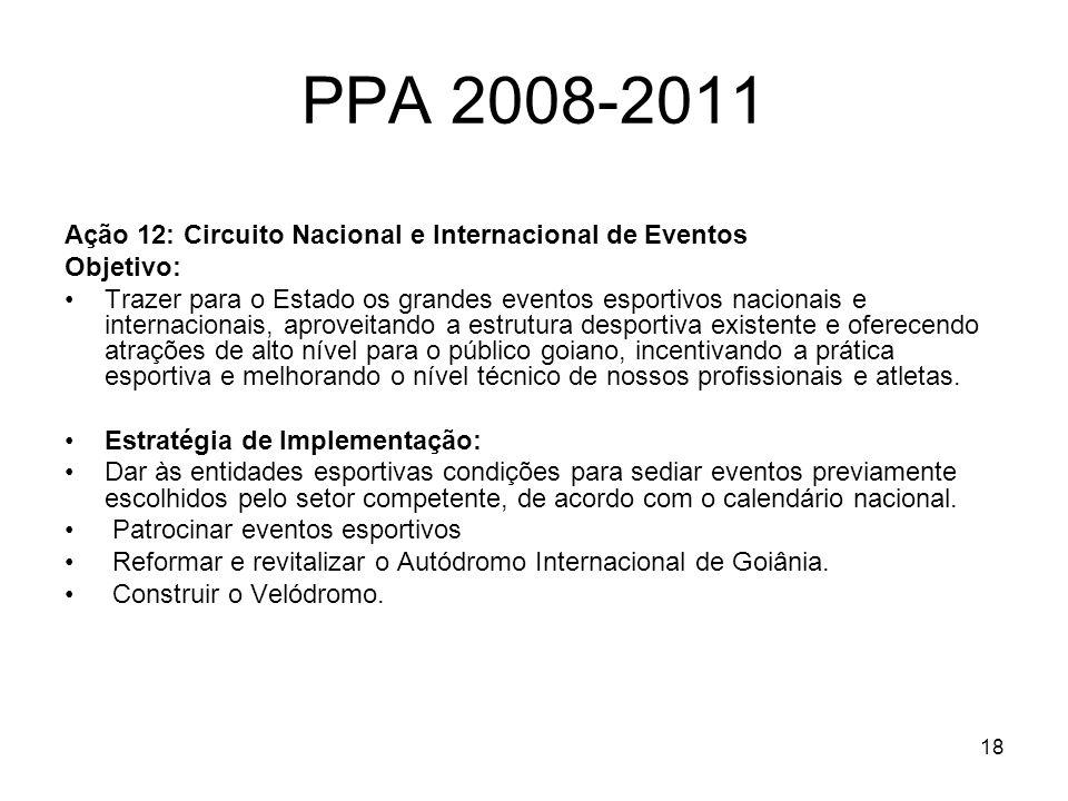 18 PPA 2008-2011 Ação 12: Circuito Nacional e Internacional de Eventos Objetivo: Trazer para o Estado os grandes eventos esportivos nacionais e intern