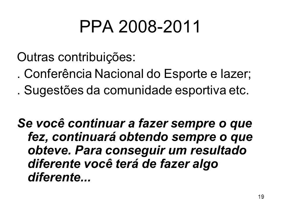 19 PPA 2008-2011 Outras contribuições:. Conferência Nacional do Esporte e lazer;. Sugestões da comunidade esportiva etc. Se você continuar a fazer sem