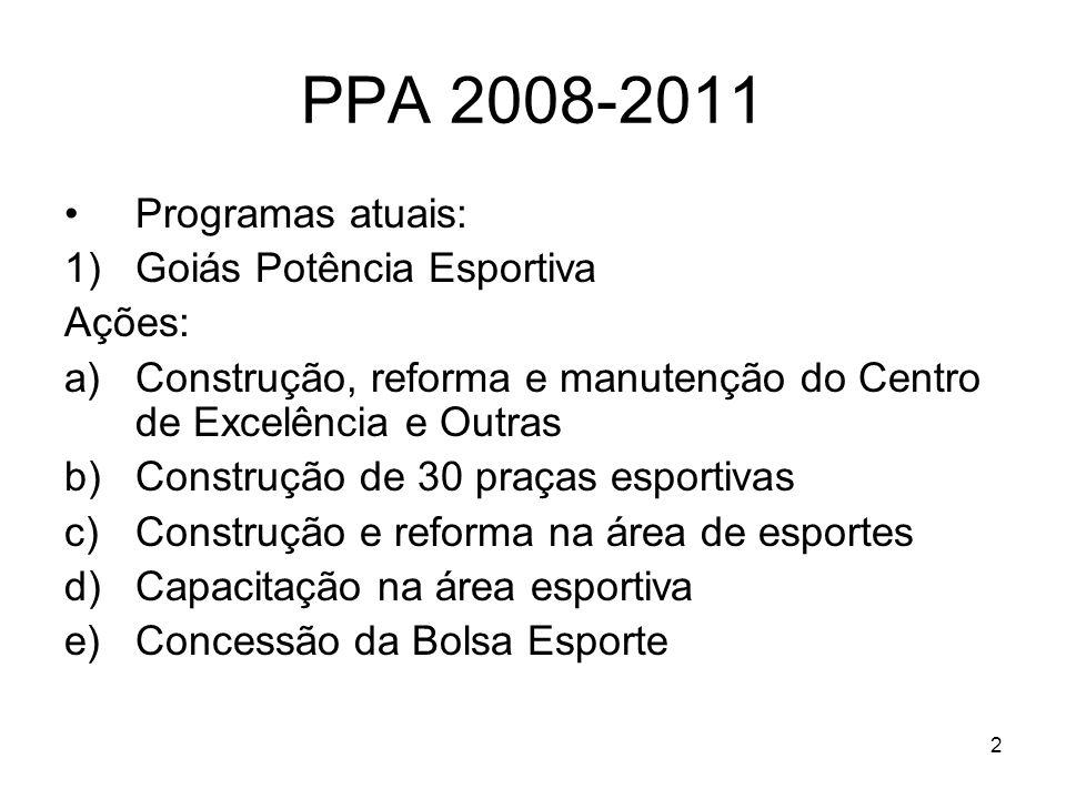 2 Programas atuais: 1)Goiás Potência Esportiva Ações: a)Construção, reforma e manutenção do Centro de Excelência e Outras b)Construção de 30 praças es