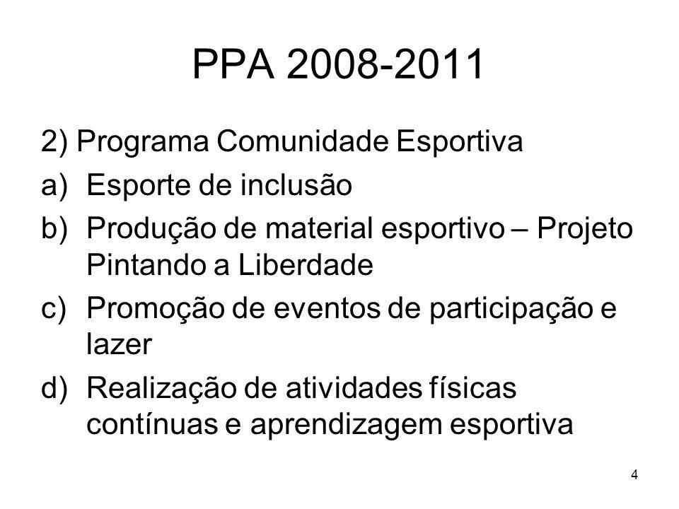 4 PPA 2008-2011 2) Programa Comunidade Esportiva a)Esporte de inclusão b)Produção de material esportivo – Projeto Pintando a Liberdade c)Promoção de e