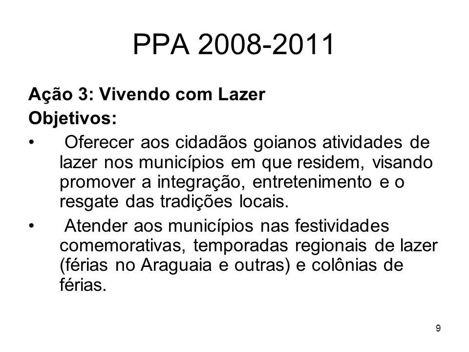 9 PPA 2008-2011 Ação 3: Vivendo com Lazer Objetivos: Oferecer aos cidadãos goianos atividades de lazer nos municípios em que residem, visando promover