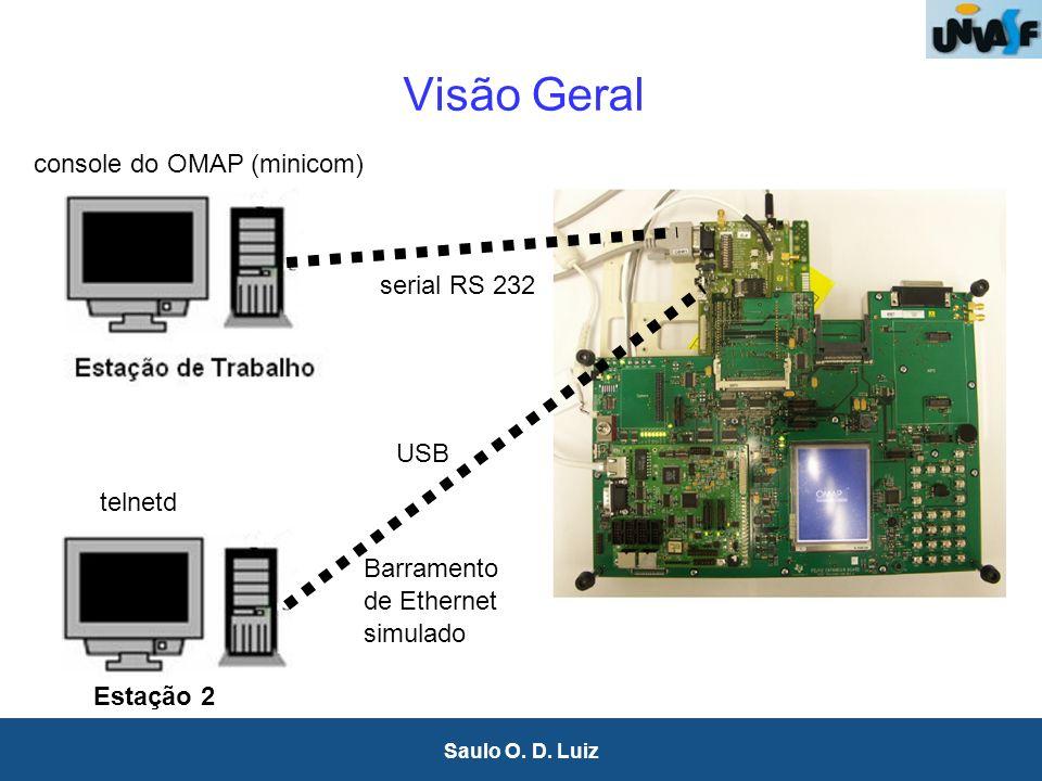3 Saulo O. D. Luiz Visão Geral serial RS 232 console do OMAP (minicom) Barramento de Ethernet simulado telnetd Estação 2 USB
