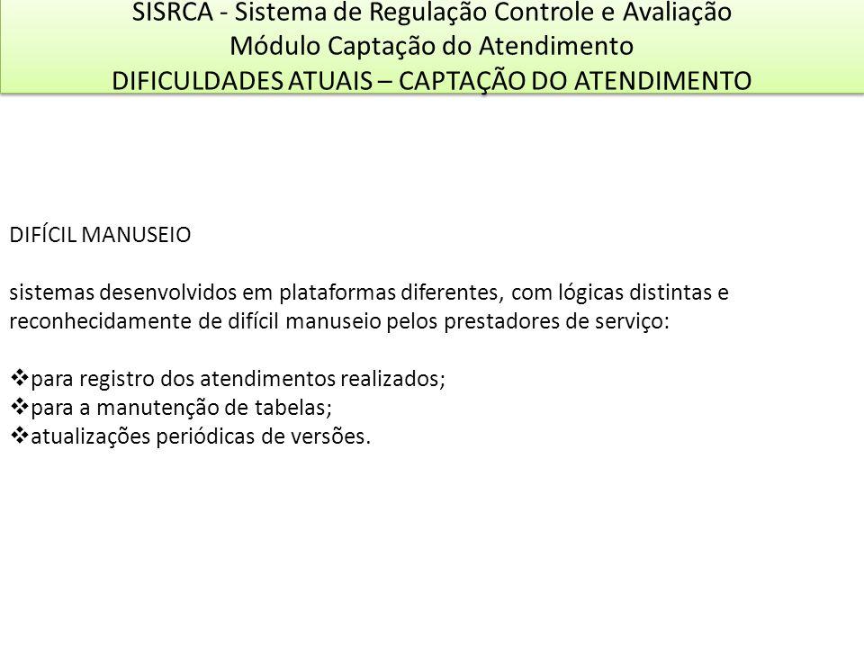 SISRCA - Sistema de Regulação Controle e Avaliação Módulo Captação do Atendimento DIFICULDADES ATUAIS – CAPTAÇÃO DO ATENDIMENTO SISRCA - Sistema de Re