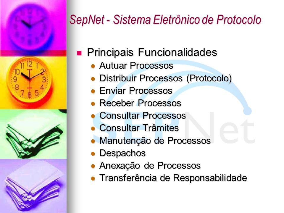 Principais Funcionalidades Principais Funcionalidades Autuar Processos Autuar Processos Distribuir Processos (Protocolo) Distribuir Processos (Protoco