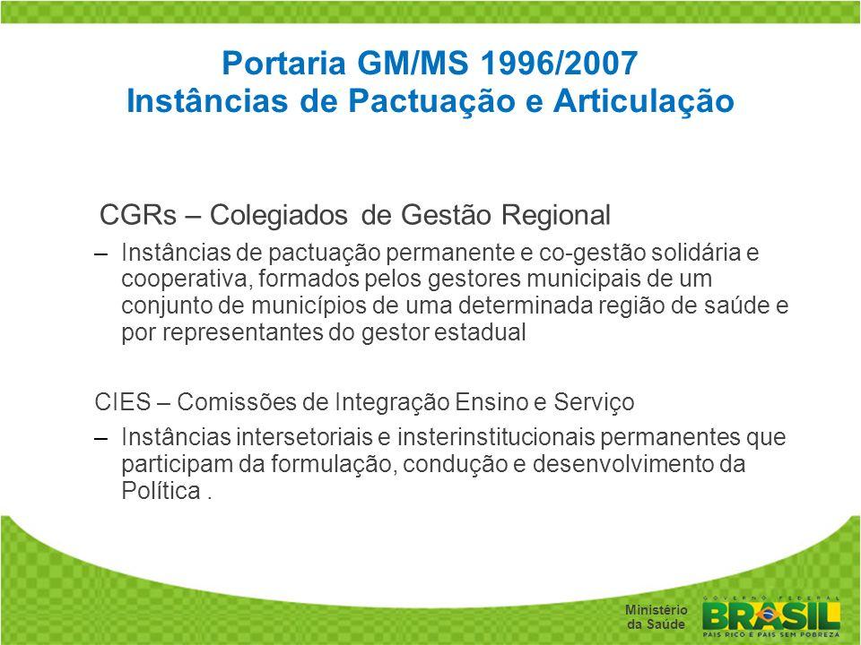 Secretaria de Gestão do Trabalho e da Educação na Saúde Ministério da Saúde Portaria GM/MS 1996/2007 Instâncias de Pactuação e Articulação CGRs – Cole