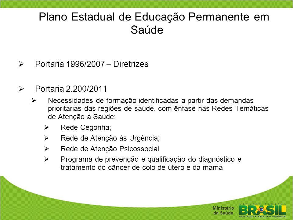 Secretaria de Gestão do Trabalho e da Educação na Saúde Ministério da Saúde Plano Estadual de Educação Permanente em Saúde Portaria 1996/2007 – Diretr