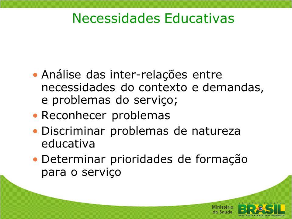 Secretaria de Gestão do Trabalho e da Educação na Saúde Ministério da Saúde Necessidades Educativas Análise das inter-relações entre necessidades do c