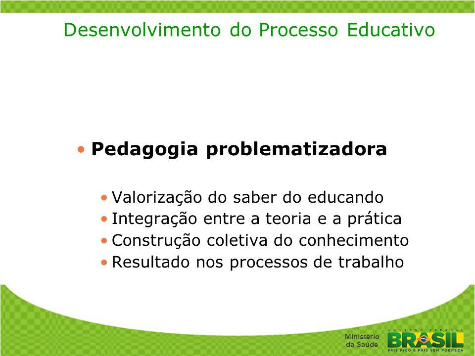 Secretaria de Gestão do Trabalho e da Educação na Saúde Ministério da Saúde Desenvolvimento do Processo Educativo Pedagogia problematizadora Valorizaç