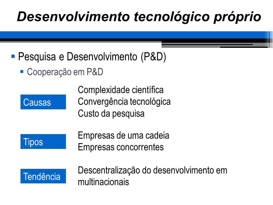 Desenvolvimento tecnológico próprio Pesquisa e Desenvolvimento (P&D) Cooperação em P&D Causas Complexidade científica Convergência tecnológica Custo d
