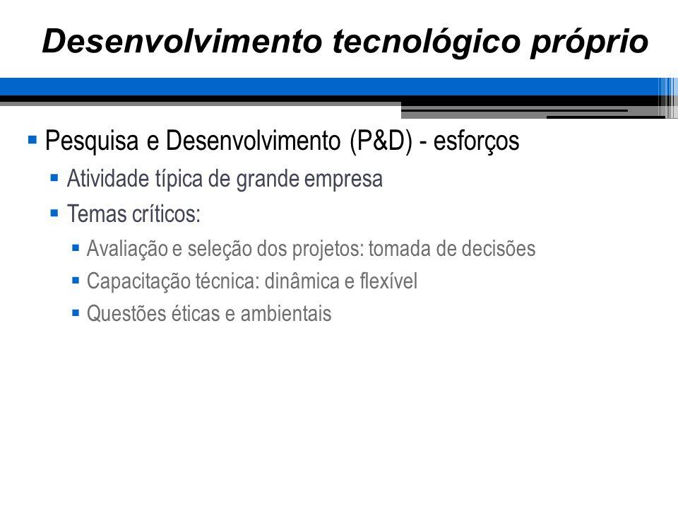 Desenvolvimento tecnológico próprio Pesquisa e Desenvolvimento (P&D) - esforços Atividade típica de grande empresa Temas críticos: Avaliação e seleção dos projetos: tomada de decisões Capacitação técnica: dinâmica e flexível Questões éticas e ambientais
