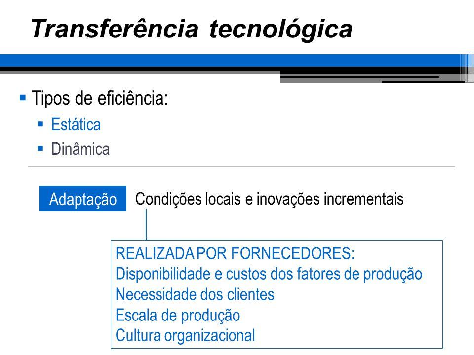 Transferência tecnológica Tipos de eficiência: Estática Dinâmica Adaptação Condições locais e inovações incrementais REALIZADA POR FORNECEDORES: Dispo