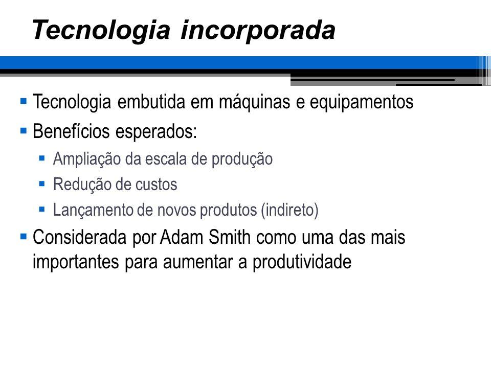 Tecnologia incorporada Tecnologia embutida em máquinas e equipamentos Benefícios esperados: Ampliação da escala de produção Redução de custos Lançamento de novos produtos (indireto) Considerada por Adam Smith como uma das mais importantes para aumentar a produtividade