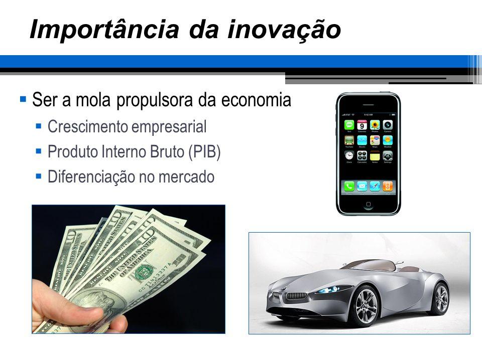 Importância da inovação Ser a mola propulsora da economia Crescimento empresarial Produto Interno Bruto (PIB) Diferenciação no mercado