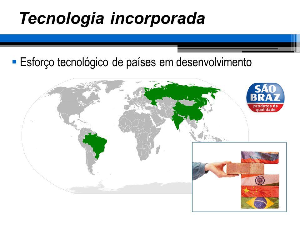 Tecnologia incorporada Esforço tecnológico de países em desenvolvimento