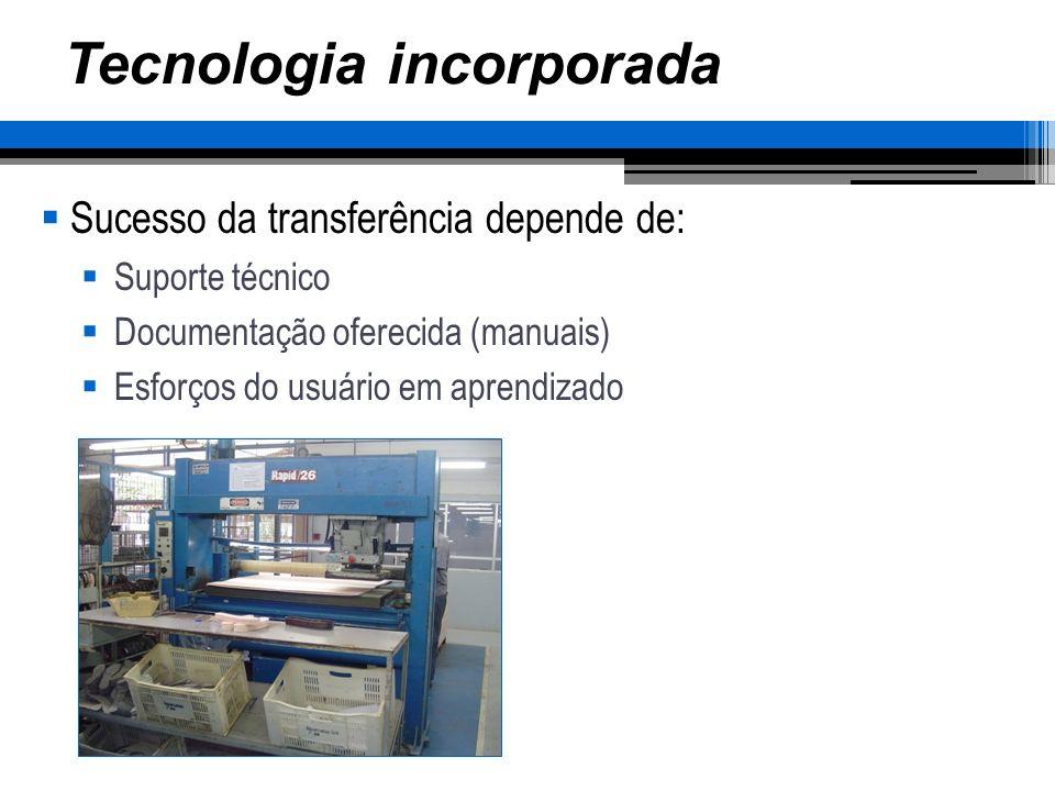 Tecnologia incorporada Sucesso da transferência depende de: Suporte técnico Documentação oferecida (manuais) Esforços do usuário em aprendizado