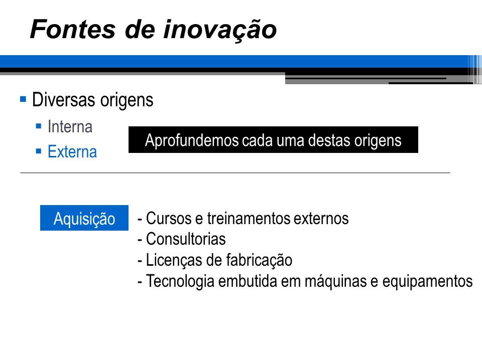 Fontes de inovação Diversas origens Interna Externa Aquisição - Cursos e treinamentos externos - Consultorias - Licenças de fabricação - Tecnologia em