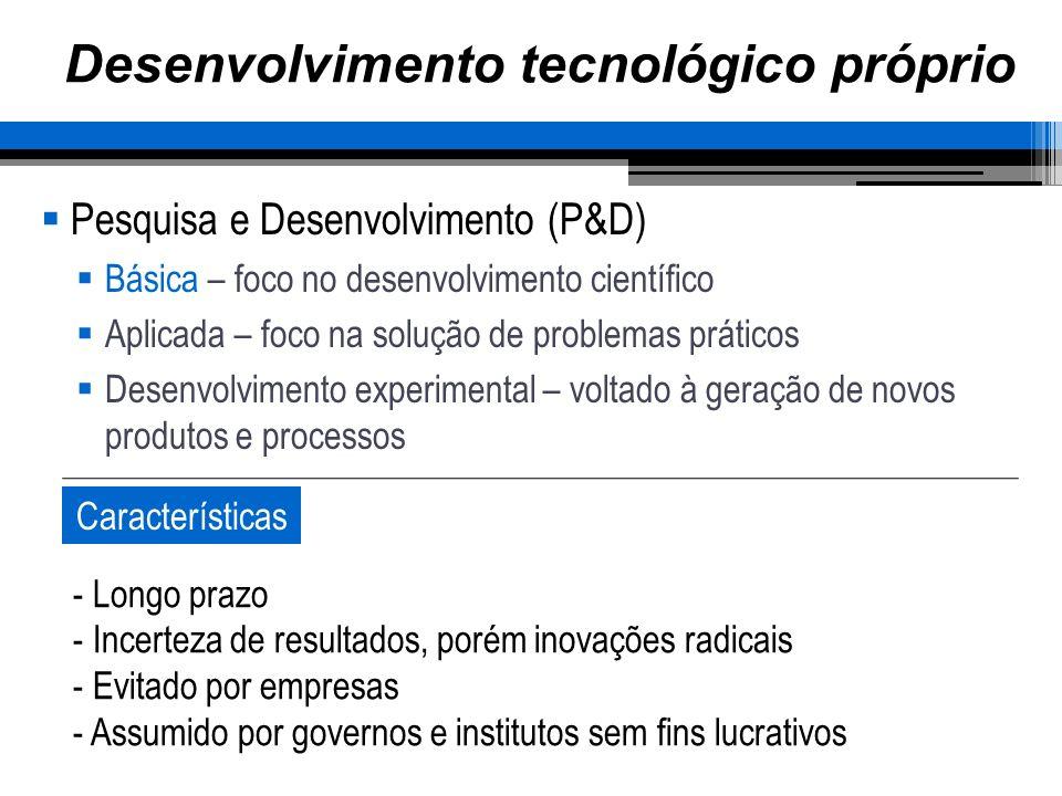 Desenvolvimento tecnológico próprio Pesquisa e Desenvolvimento (P&D) Básica – foco no desenvolvimento científico Aplicada – foco na solução de problem