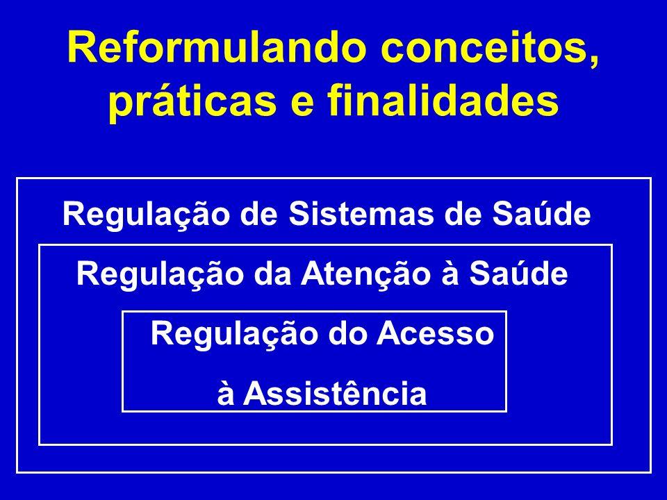 Reformulando conceitos, práticas e finalidades Regulação de Sistemas de Saúde Regulação da Atenção à Saúde Regulação do Acesso à Assistência