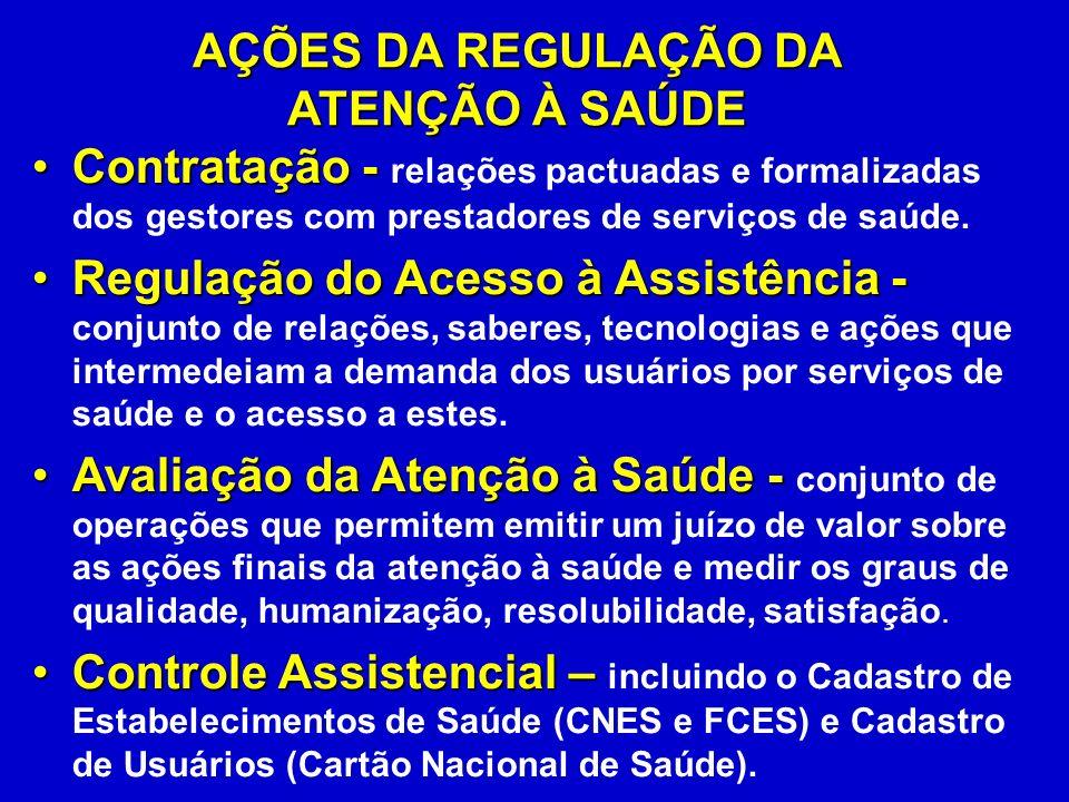 AÇÕES DA REGULAÇÃO DA ATENÇÃO À SAÚDE Contratação -Contratação - relações pactuadas e formalizadas dos gestores com prestadores de serviços de saúde.
