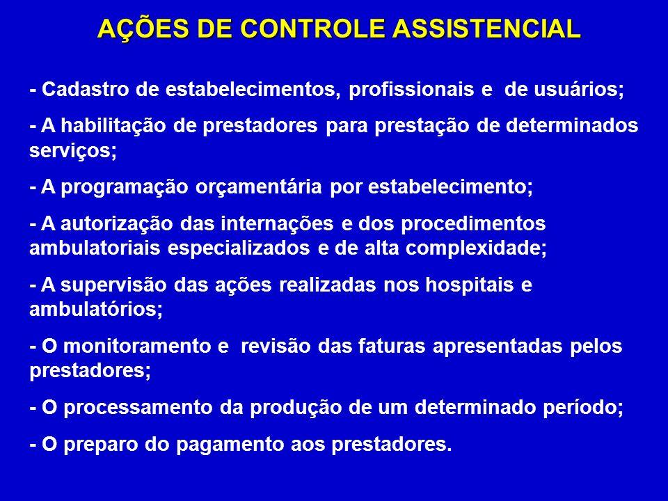 AÇÕES DE CONTROLE ASSISTENCIAL - Cadastro de estabelecimentos, profissionais e de usuários; - A habilitação de prestadores para prestação de determinados serviços; - A programação orçamentária por estabelecimento; - A autorização das internações e dos procedimentos ambulatoriais especializados e de alta complexidade; - A supervisão das ações realizadas nos hospitais e ambulatórios; - O monitoramento e revisão das faturas apresentadas pelos prestadores; - O processamento da produção de um determinado período; - O preparo do pagamento aos prestadores.
