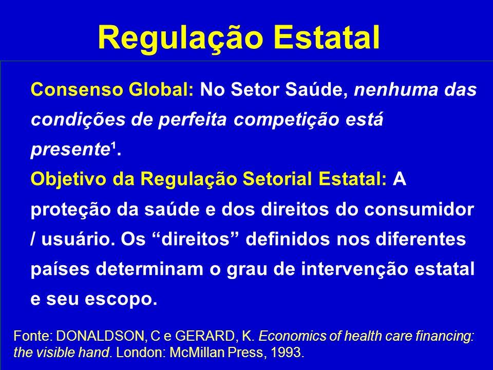 Consenso Global: No Setor Saúde, nenhuma das condições de perfeita competição está presente¹.