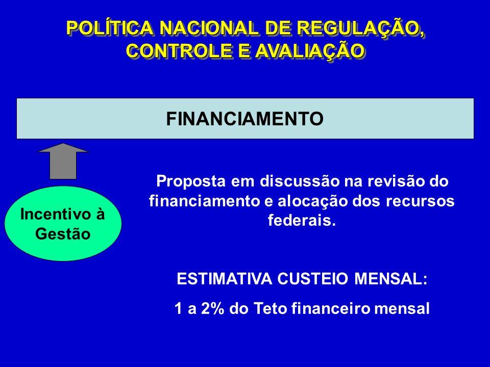 FINANCIAMENTO Incentivo à Gestão POLÍTICA NACIONAL DE REGULAÇÃO, CONTROLE E AVALIAÇÃO Proposta em discussão na revisão do financiamento e alocação dos recursos federais.