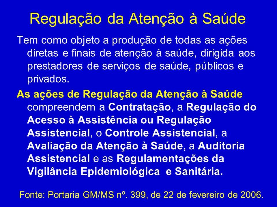 Regulação da Atenção à Saúde Tem como objeto a produção de todas as ações diretas e finais de atenção à saúde, dirigida aos prestadores de serviços de saúde, públicos e privados.
