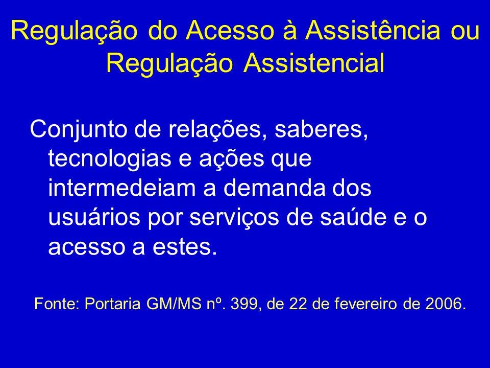 Regulação do Acesso à Assistência ou Regulação Assistencial Conjunto de relações, saberes, tecnologias e ações que intermedeiam a demanda dos usuários por serviços de saúde e o acesso a estes.