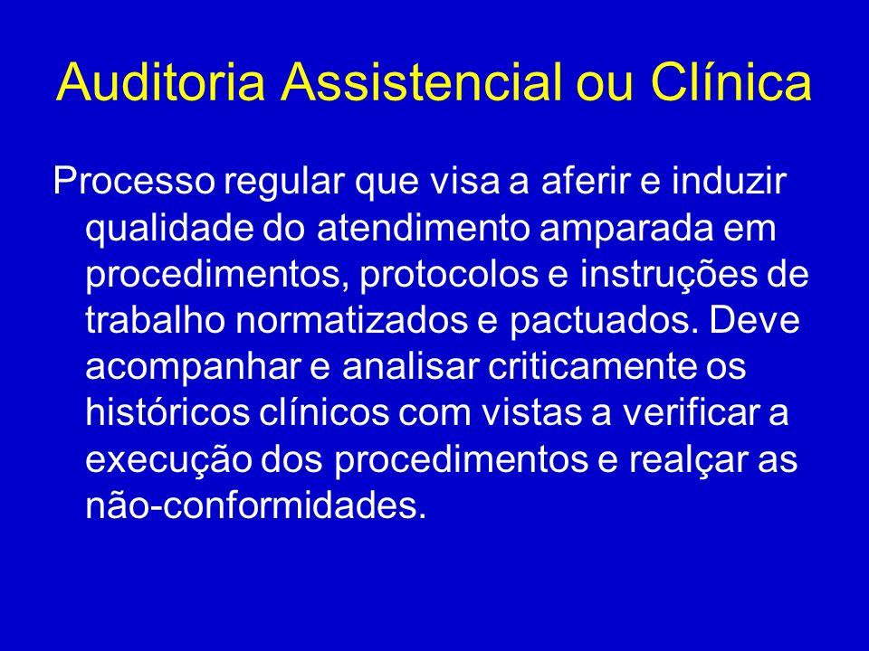 Auditoria Assistencial ou Clínica Processo regular que visa a aferir e induzir qualidade do atendimento amparada em procedimentos, protocolos e instruções de trabalho normatizados e pactuados.
