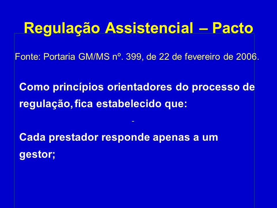- Como princípios orientadores do processo de regulação,fica estabelecido que: Cada prestador responde apenas a um gestor; Regulação Assistencial – Pacto Fonte: Portaria GM/MS nº.