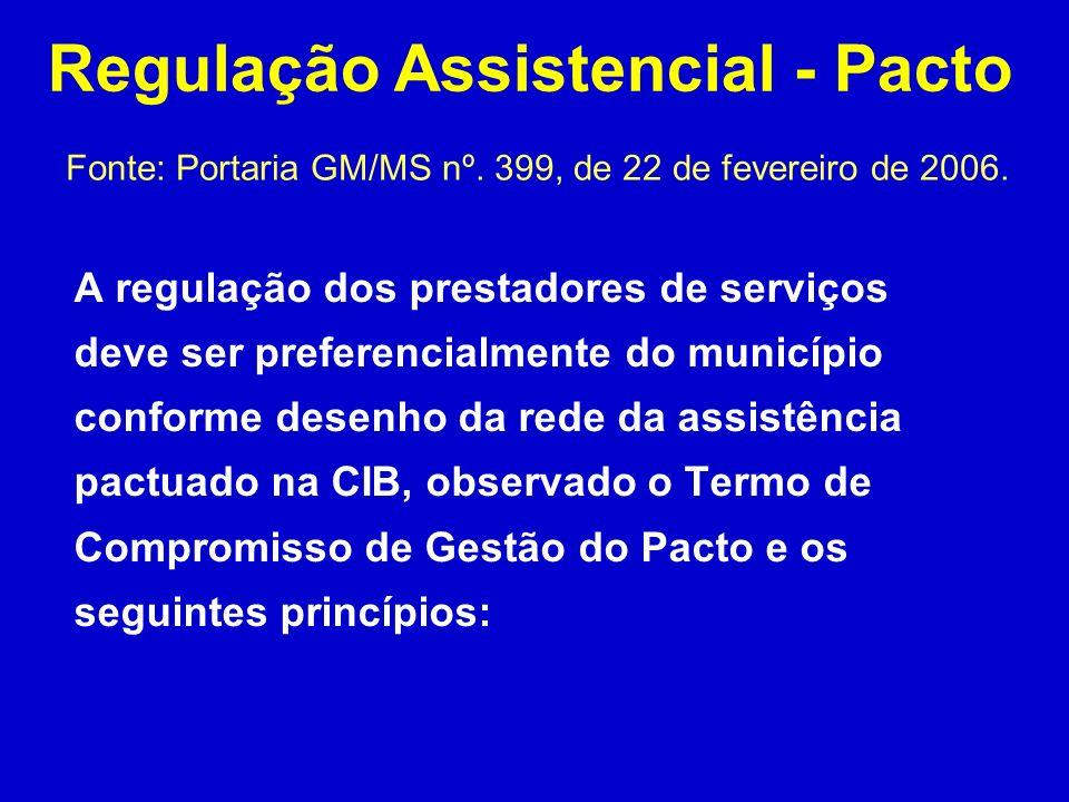 A regulação dos prestadores de serviços deve ser preferencialmente do município conforme desenho da rede da assistência pactuado na CIB, observado o Termo de Compromisso de Gestão do Pacto e os seguintes princípios: Regulação Assistencial - Pacto Fonte: Portaria GM/MS nº.