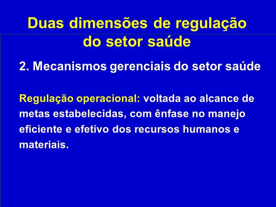 2. Mecanismos gerenciais do setor saúde Regulação operacional: voltada ao alcance de metas estabelecidas, com ênfase no manejo eficiente e efetivo dos