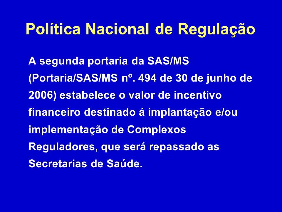 A segunda portaria da SAS/MS (Portaria/SAS/MS nº.